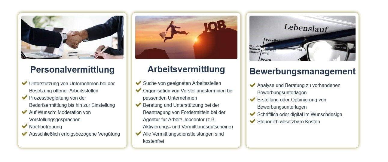 Personal Placement Friedrich Audersch - Neue Vertriebspartnerschaft - Friedrich Audersch
